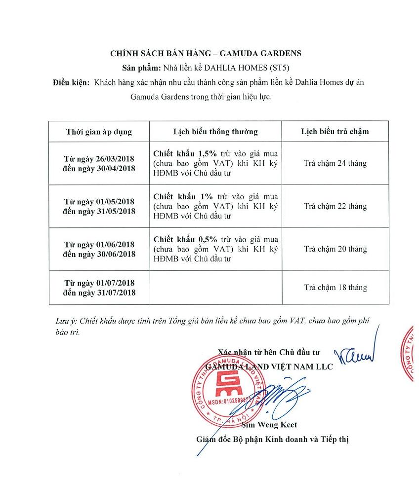 chinh-sach-tra-cham-lien-ke-dahlia-homes-st5